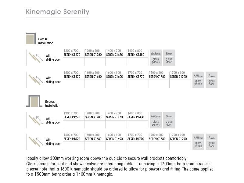 Kinedo KineMagic Serenity Measurements Table