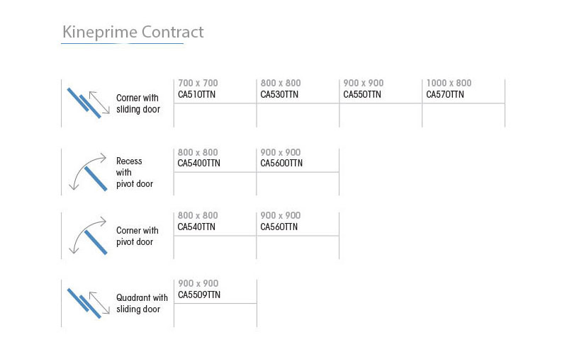 Kinedo KinePrime Contract Measurements Table
