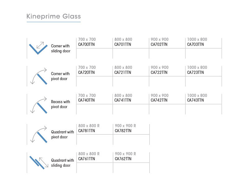 Kinedo KinePrime Glass Measurements Table