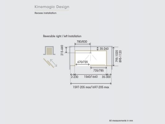 Kinedo Kinemagic Design Recess Installation Measurements