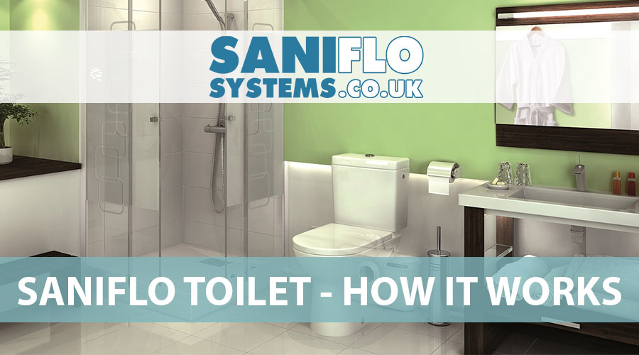 How does a saniflo toilet work?