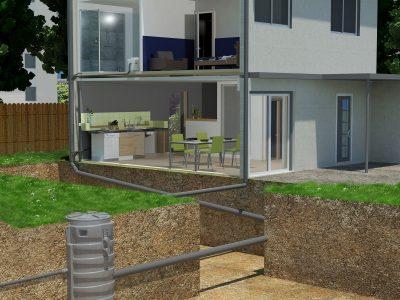 sanifos 1300 Installation